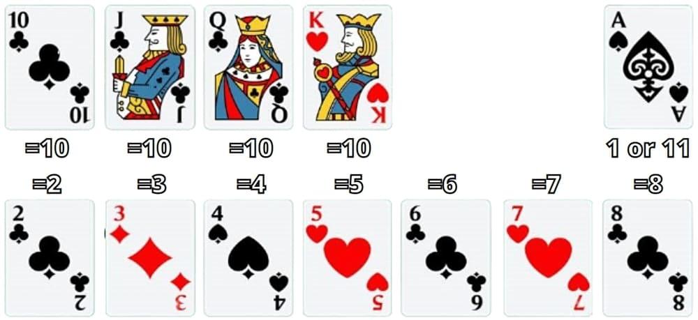 combinações de cartas no blackjack online